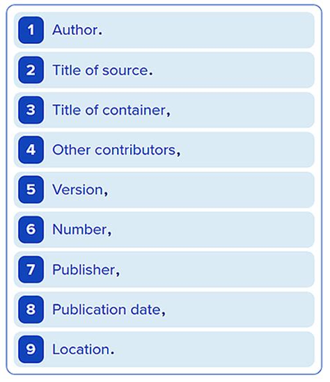 MLA - Citing Your Sources - Research Guides at University