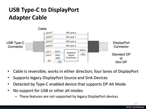 Usb C To Hdmi Cable Wiring Diagram | USB Wiring Diagram