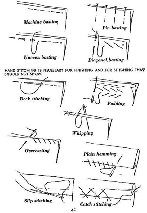 100 best images about Sewing Technique on Pinterest